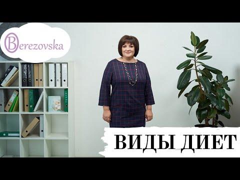Др. Елена Березовская - Виды диет