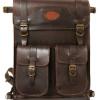 Критерии выбора качественного и практичного городского рюкзака