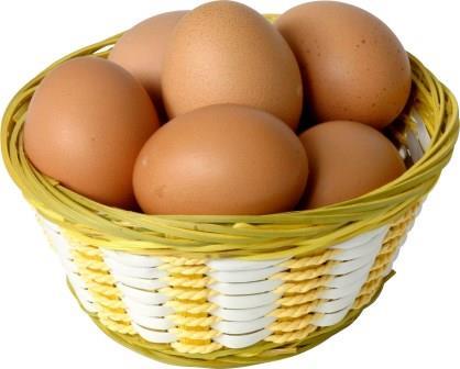 Корзинка с куриными яйцами