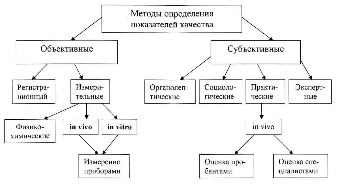 kachestvo-produksii