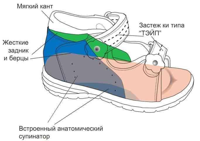 supenator-detskaya-obuv