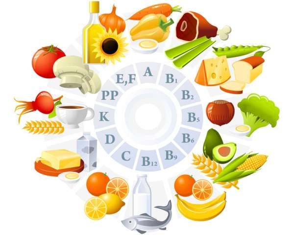 Vitamin-a-c