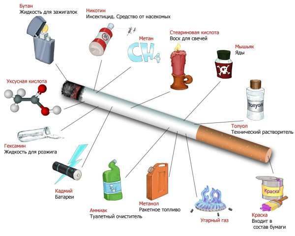 vred-sigaret
