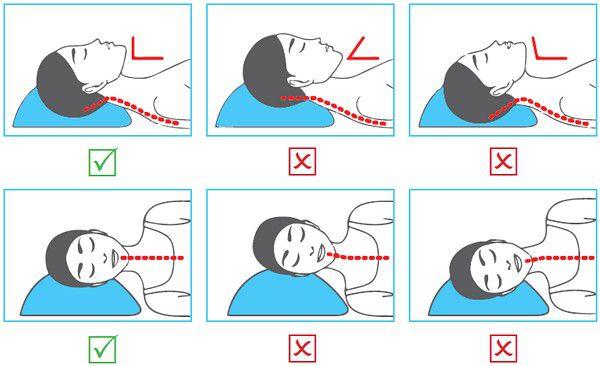 Лечебные подушки: какие бывают?