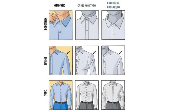 Как выбирать мужские рубашки